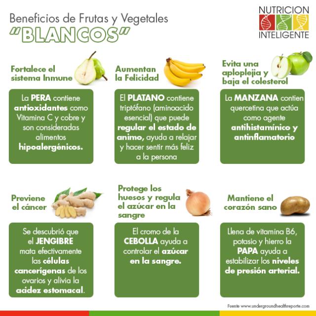 frutas_blancas